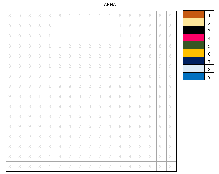 Coloring by numbers - princess Anna